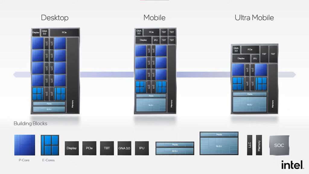 Intel 12th Gen Intel Alder Lake scalable