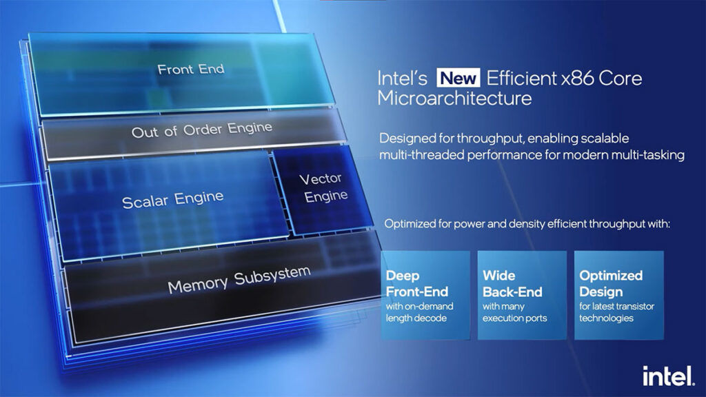 Intel Efficient core 12th Gen Intel Alder Lake