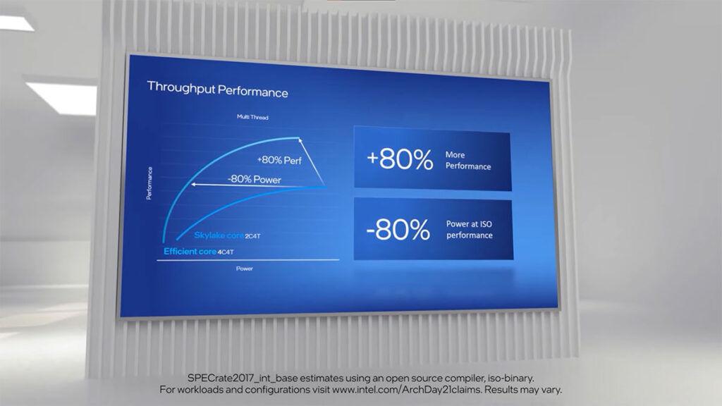 Intel Efficient core 12th Gen Intel Alder Lake efficiency