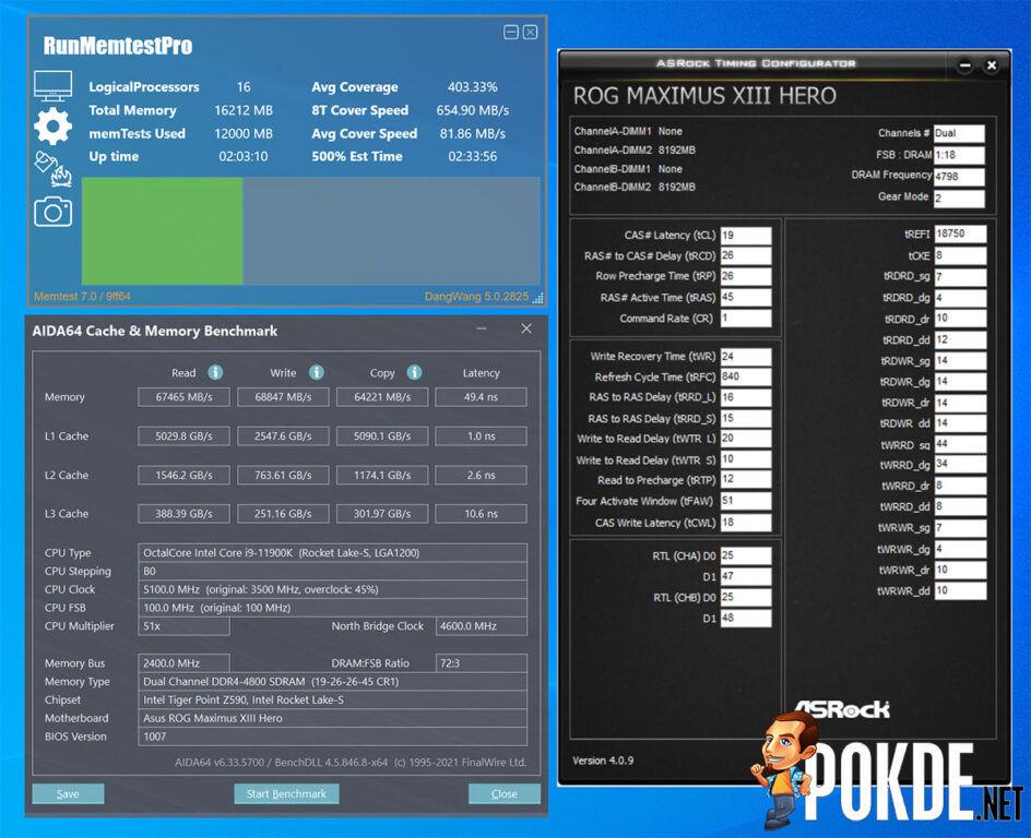 Kingston FURY Renegade DDR4 RGB Review DDR4-4800