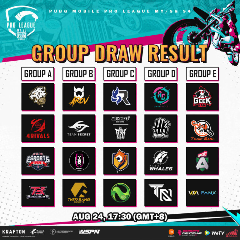 PUBG MOBILE PRO LEAGUE MY/SG SEASON 4 Group Results Are Out Now 21