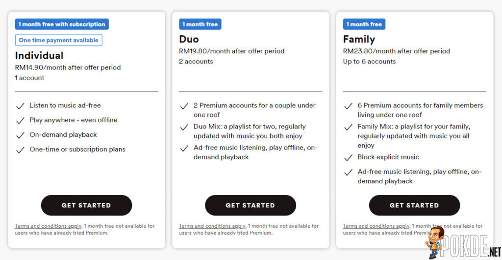 Spotify Introduces New Spotify Premium Mini Daily And Weekly Subscription Plans 22