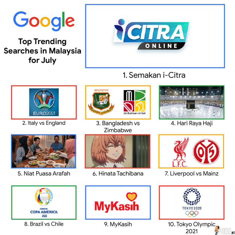 Google Reveals What Malaysians' Top Searches Were In July 2021 22