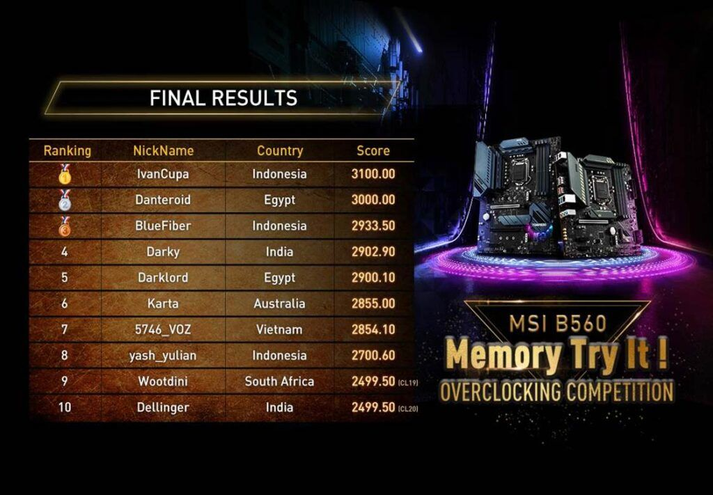 MSI B560 memory try it overclocking competition winners